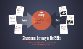 Stresemann: Germany in the 1920s