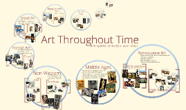 Copy of Art History at a Glance (Part 1)