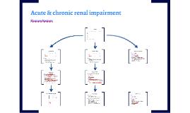 Acute & chronic renal impairment