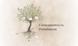 Consequences vs. Punishment