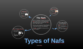 Copy of 3 Types of Nafs