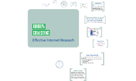 American Revolution - Effective Internet Research