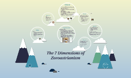 The 7 Dimensions of Zoroastrianism