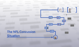 The NFL Concussion Situation