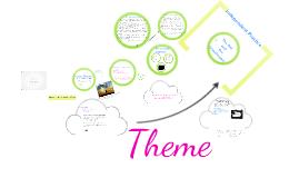 Copy of Analyze how plot develops theme