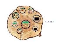Tecnologia, il legno
