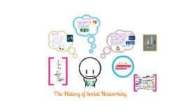 Copy of The History of Social Networking