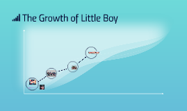 The Growth of Little Boy