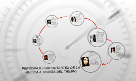 Copy of Personajes importantes de la musica