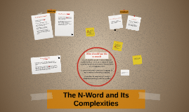 The N-Word and Its Complexities