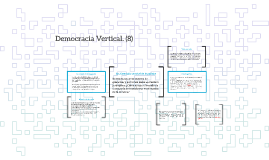 Democracia Vertical. (8)