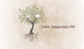 Louie zamperini's life