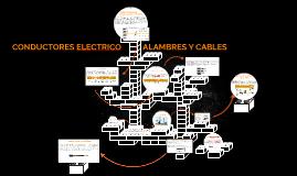 Copy of CONDUCTORES ELECTRICOS           ALAMBRES Y CABLES