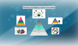 Theories and Models of Career Counseling