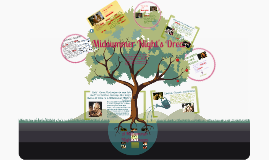 Copy of A Midsummer Night's Dream Prezi