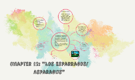 "Copy of Chapter 12: ""Los Esparragos/Asparagus"""