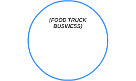 (FOOD TRUCK BUSINESS)