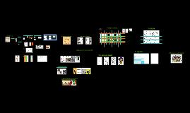 Copy of Proporción y simetría