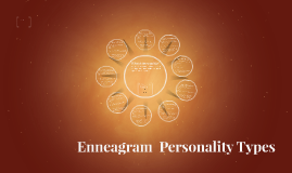 Copy of Enneagram  Personality Types