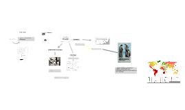 Copy of Teorias e Políticas do Desenvolvimento