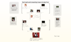 My Small and Limited (by choice) Family Tree