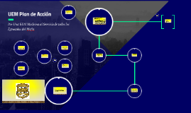 Copy of UEM Plan de Acción