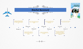 Copy of Hatchet Summary