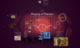 History of Theater