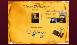 Shakespeare's biography