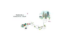 Copy of TEORIA DE LA EXPECTATIVA - VALOR