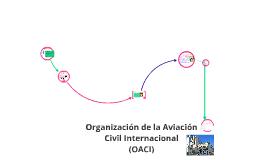 Organización de la Aviación Civil Internacional