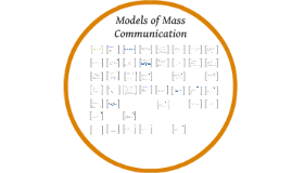 Models of Mass Communication 2