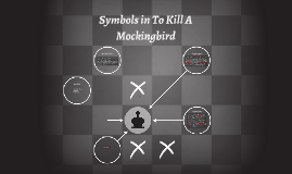 symbols to kill a mockingbird Symbolism in to kill a mockingbird characters who are mockingbirds: throughout the book, a number of characters: jem tom robinson dill boo radley.