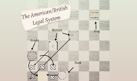 The American/British Legal System