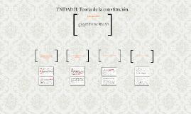 UNIDAD II: Teoría de la constitución.