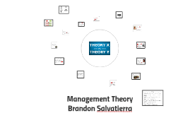 Copy of Management Theory