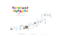 Copy of Copy of Derechos Humanos