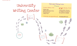 Copy of UWC Introduction: Joyner and Laupus Libraries