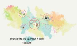 EVOLUCIÓN DE LA PENA Y SUS TEÓRIAS