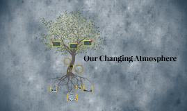 Our Changing Atmosphere