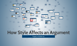 How Style Affects an Argument