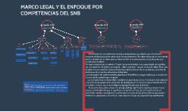 Copy of COMPETENCIAS