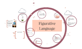 18/19 Figurative Language