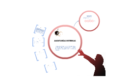 Copy of AUDITORIAS INTERNAS NTC ISO/IEC 17025