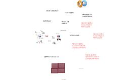 Gestión de contenidos web. Marketing digital