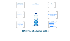 group persuasive speech homelessness by katie baer on prezi life cycle of a water bottle