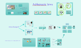Ashkenazi Jews from 1600-1900