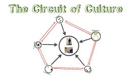 Nike Circuit of Culture