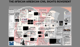 IB History of the Americas Civil Rights Movement