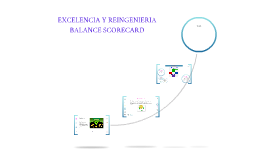 Copy of BALANCE SCORECARD